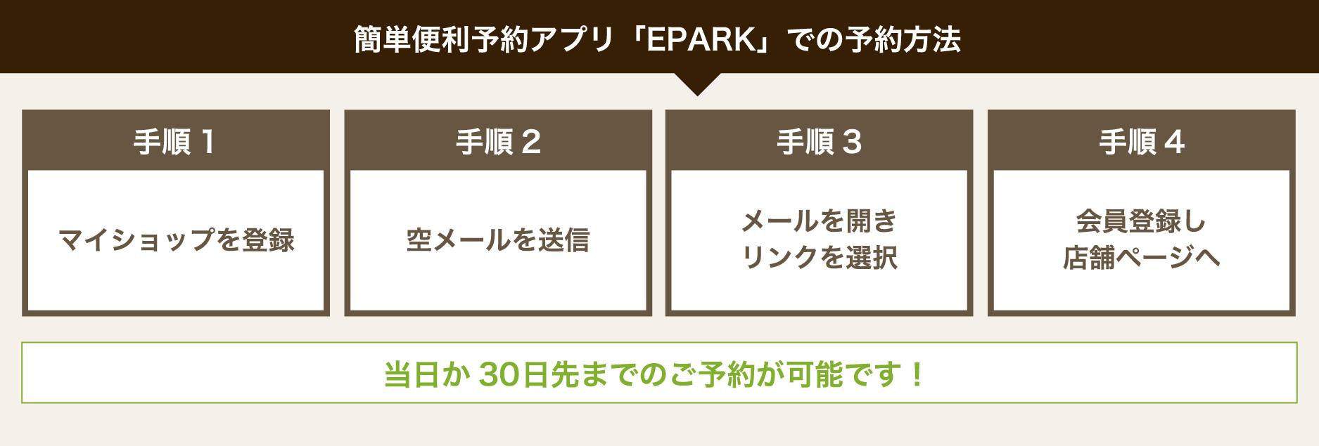簡単便利予約アプリ「EPARK」での予約方法 手順1マイショップを登録 手順2空メールを送信 手順3メールを開きリンクを選択 手順4会員登録し店舗ページへ 当日か30日先までのご予約が可能です!